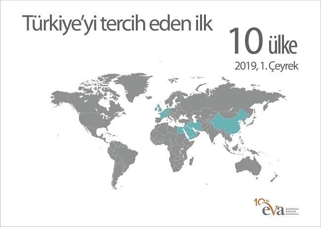 2019 ilk çeyreğinde yabancıların Türkiye'deki gayrimenkul yatırımları 2,4 milyon metrekareyi aştı